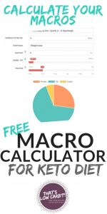 Keto Macro Calculator | Free Macro Calculator by That's Low